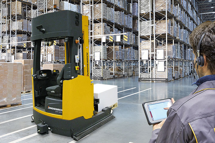 How warehouse management system deliver ROI?